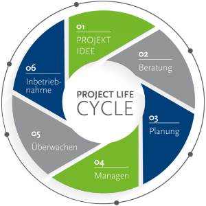 projektcircle_V3